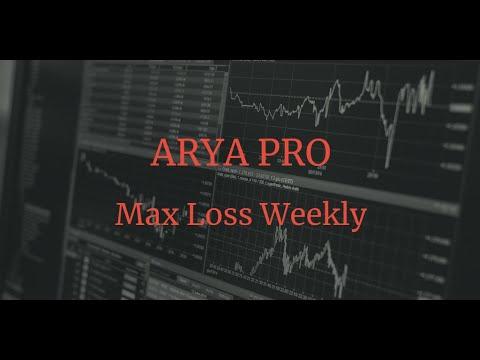 Avis ARYA PRO Trading: fonctionnalité Max Loss Weekly (Perte Max Hebdomadaire) 1
