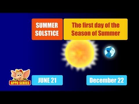 Learn about Planet Earth  - Seasons