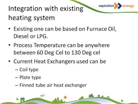 Webinar on Solar Oil Hybrid Thermal Systems for Industrial Heating Applications
