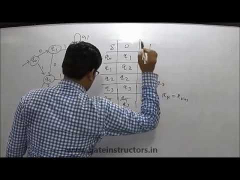 Theory Of Computation   Minimization of DFA