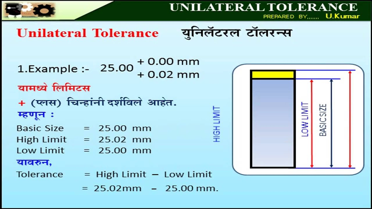 15 Unilateral Tolerance Youtube