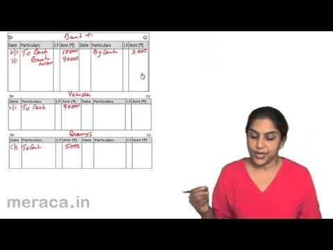 Examples Ledger   Journal   Ledger   CA CPT   CS & CMA Foundation   Class 11