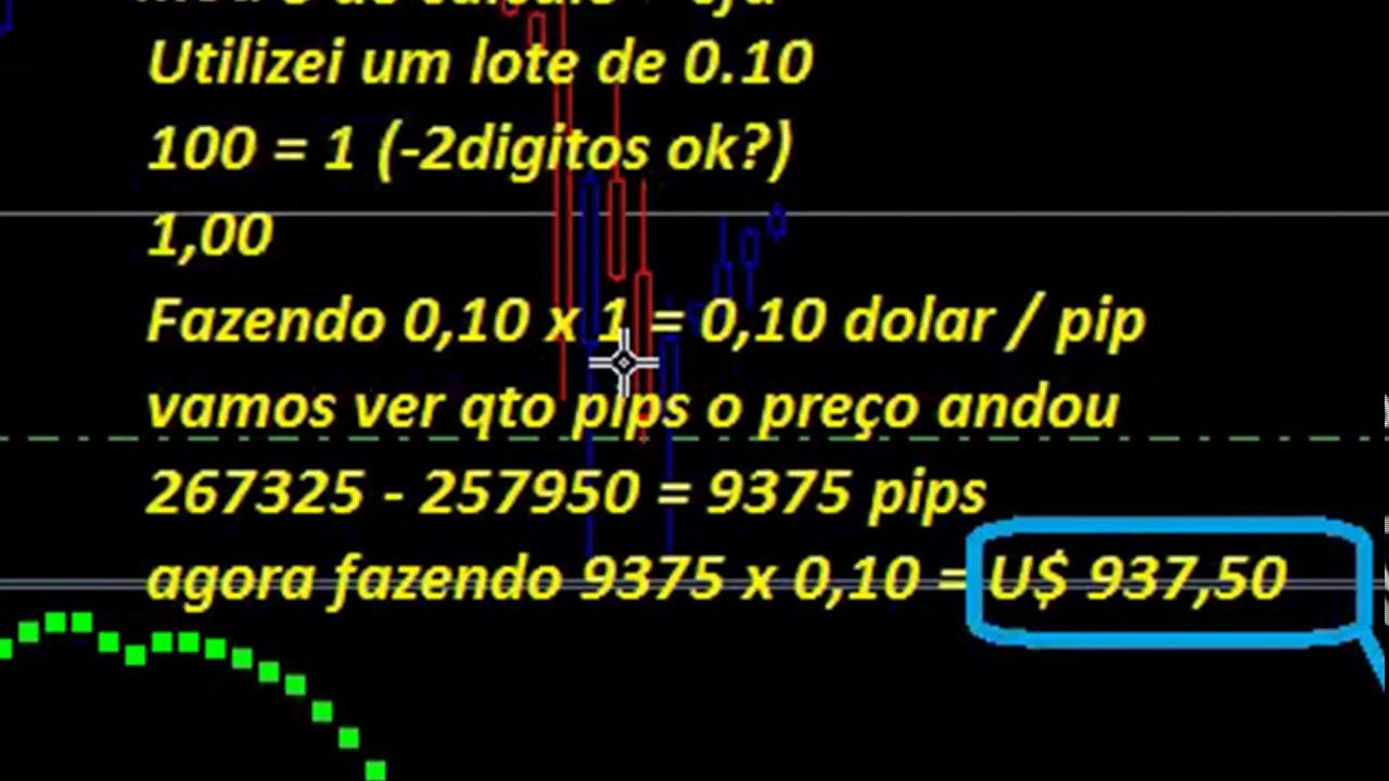 Calculadora de ganancias forex