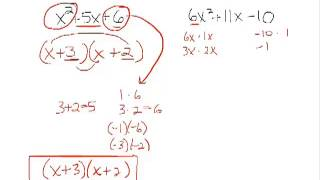 Factoring Quadratic Expressions (An Introduction-Review)