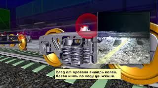 Техническая 3D анимация для РЖД