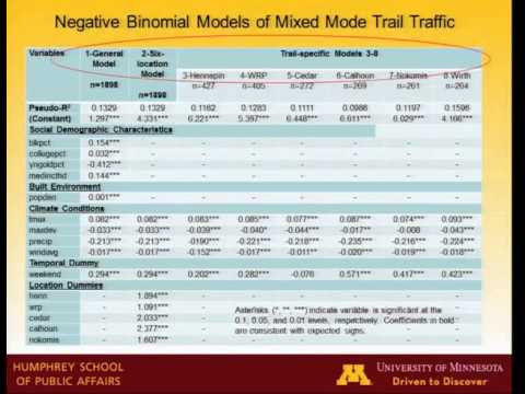Adjustment Factors for Estimating Miles Traveled by Non-Motorized Traffic