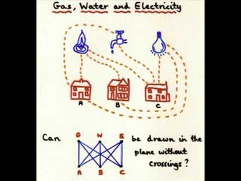 The Gas, Water and Electricity Problem
