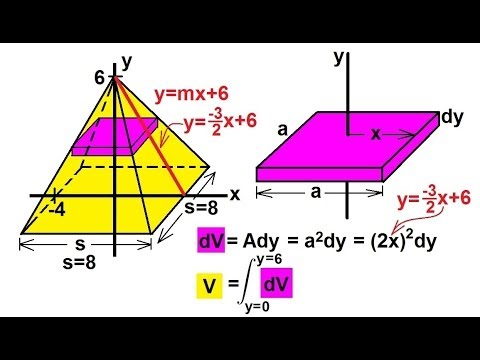 Calculus integration volume of a pyramid 10 of 10 ex 10 calculus integration volume of a pyramid 10 of 10 ex 10 square base pyramid youtube ccuart Choice Image