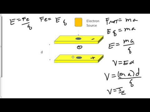 Accelerating Electrons