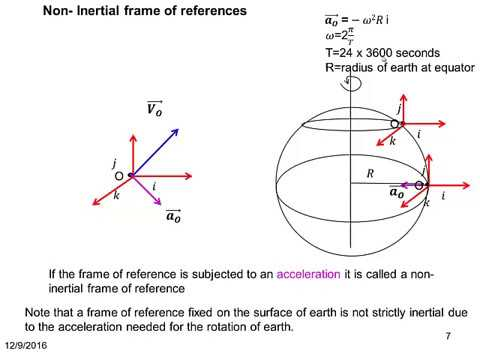 C12 INERTIAL AND NON-INERTIAL FRAMES OF REFERENCE - YouTube