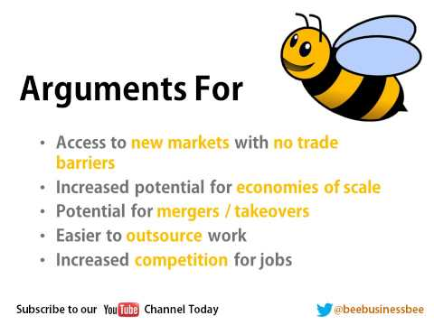 AQA BUSS4 - Section B Business Examples