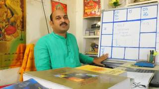 learn astrology 8125899899: predict in which profession he/she settles in