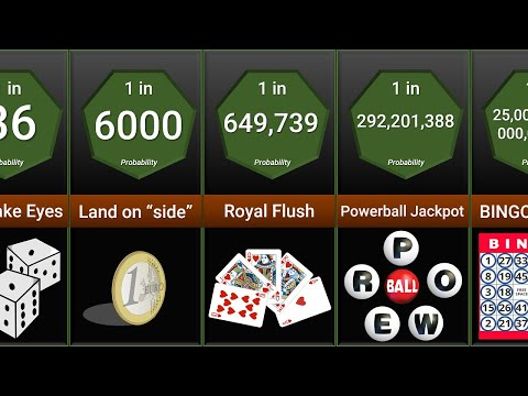 Probability Comparison: Gambling