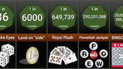 Probability Comparison: Gambling