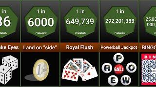 probability-comparison-gambling