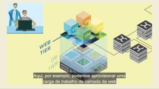 Segurança E Microssegmentação Do Vmware Nsx