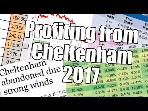 Peter Webb, Bet Angel - Trading the Cheltenham Festival