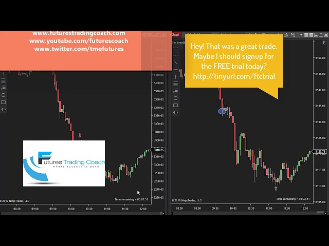 120219 -- Daily Market Review ES CL NQ - Live Futures Trading Call Room