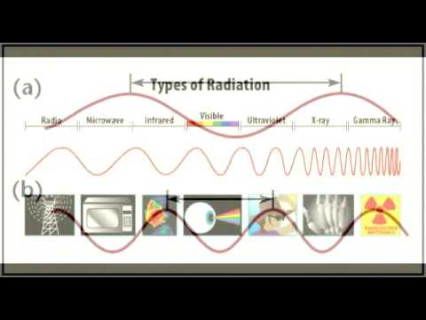 Chapter 1a   Solar Energy