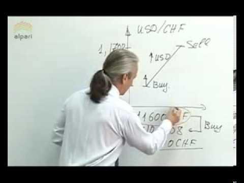 ФОРЕКС видео для начинающих  Кредитное плечо
