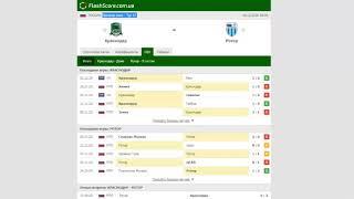 Краснодар Ротор Прогноз и обзор матч на футбол 05 декабря 2020 Премьер лига Тур 17