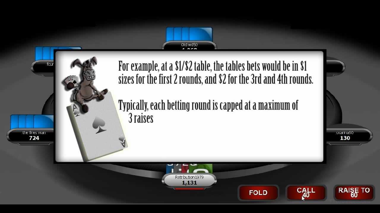 Badugi poker strategy casino esbly adresse