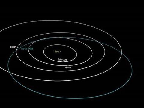 El asteroide 2013 TX68 retrasa su visita