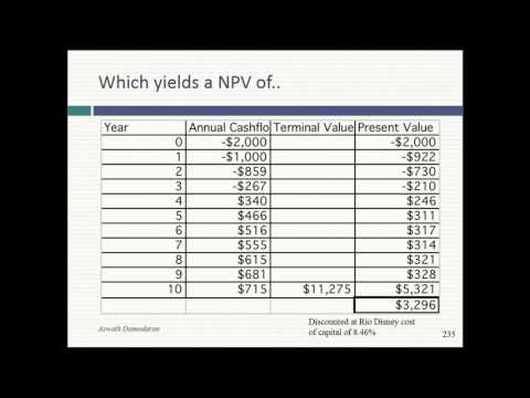 Session 14 (Undergraduate): Time Weighted Returns & Equity Analysis