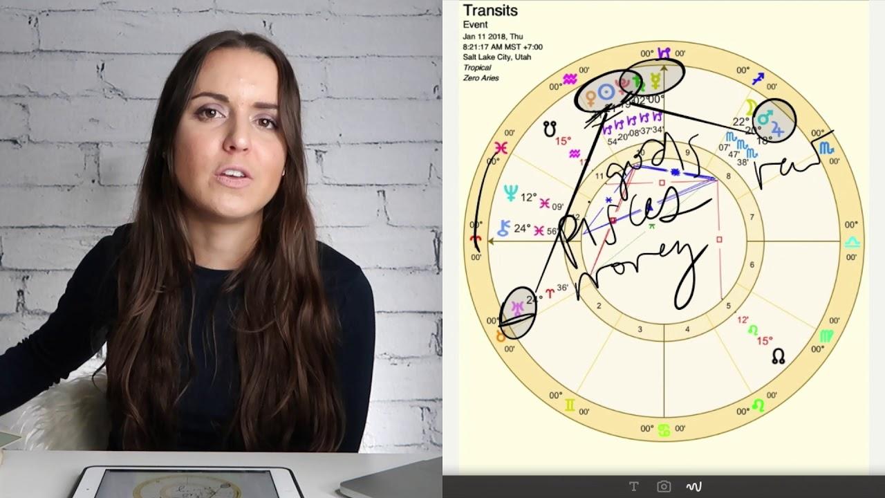 horoscop pisces 15 januaryie