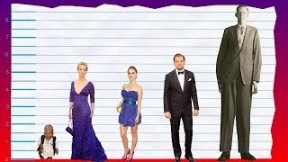 How Tall Is Meryl Streep? - Height Comparison!