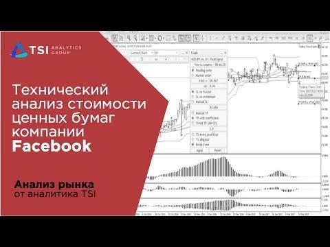 Акции: покупка и продажа акций на рынке, актуальные курсы