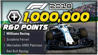 WHAT HAPPENS WHEN WE HAVE 1 MILLION R&D POINTS TO SPEND IN CAREER MODE?! | F1 2018 Game Experiment