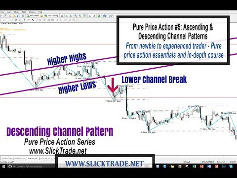 Pure Price Action Series 5 Ascending Descending Channel Pattern