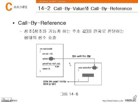 제14장  3  Call by Value와 Call by Reference