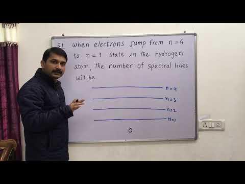 Determine no.of spectral lines in hydrogen atom
