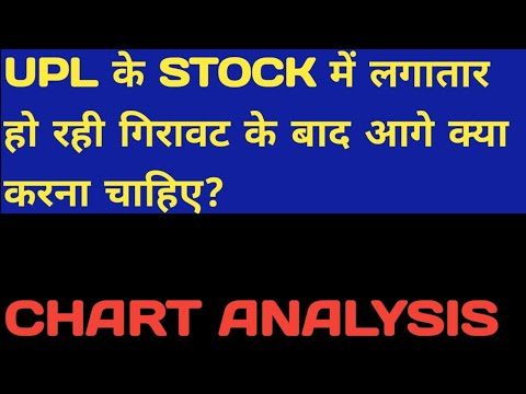 Upl Share News Upl Share Latest News Upl Share Price Today Upl Stock Latest News Upl Stock News Youtube