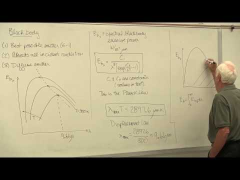 Heat Transfer: Introduction to Thermal Radiation (12 of 26)