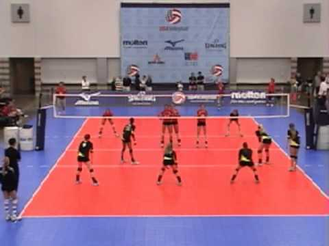 Volleyball Positions Diagram 6 2 5 Pin Pci Express Adapter Serve Receive Rotation 1 Formations - Youtube