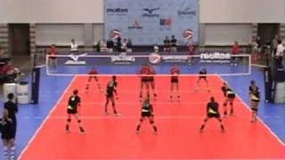 Volleyball Serve Receive Rotation 1 Formations