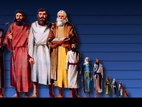 Los Patriarcas Del Pueblo De Israel
