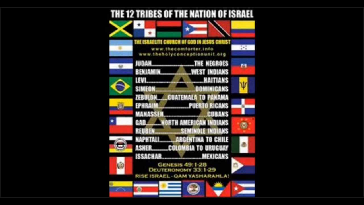 also confusion of races tribes sign hoax youtube rh