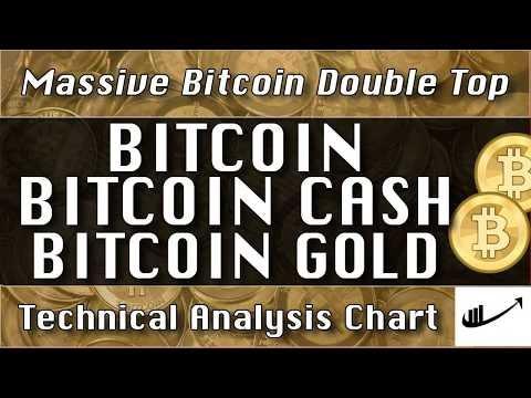 'Massive Bitcoin Double Top' BITCOIN : BITCOIN CASH : BITCOIN GOLD CryptoCurrency Technical Analysis