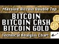 'Massive Bitcoin Double Top' BITCOIN : BITCOIN CASH : BITCOIN GOLD CryptoCurrency Technical Analysis