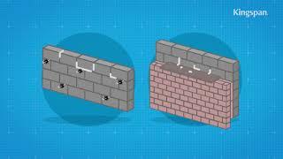 Sadece 10 mm bir boşluk, boşluk duvarın yalıtım yükleme