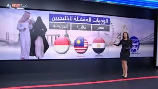 كم ينفق الخليجيون على السياحة الخارجية؟