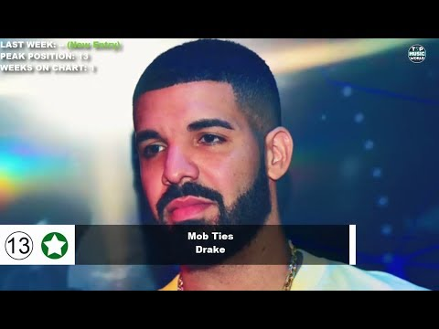 Top 50 Songs Of The Week - July 14, 2018 (Billboard Hot 100)