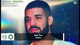 Top 50 Songs Of The Week - July 14, 2018 (Billboard Hot 100)