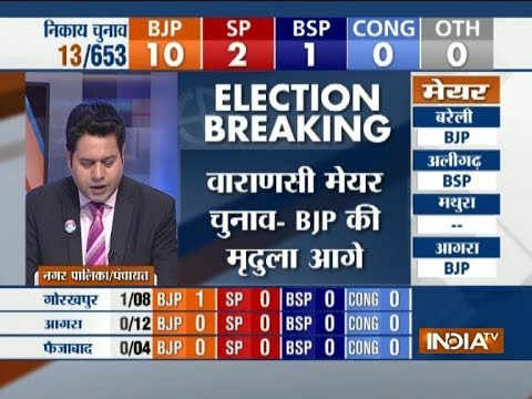 Uttar Pradesh Civic Poll Results : Counting begins; trends show BJP leading from 10 seats