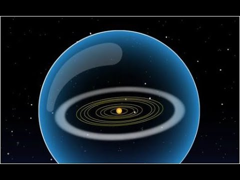 Our Earth and Solar System Rings Within Rings