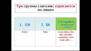 Французский язык. Уроки французского #5: Грамматика. Общая структура языка (2)(Ссылка на первый урок этой темы: http://www.youtube.com/watch?v=xovb4q0KWk8 Подписывайтесь на канал: ..., 2013-10-14T11:28:42.000Z)